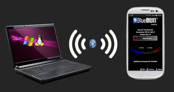From PC to Android via Bluetooth