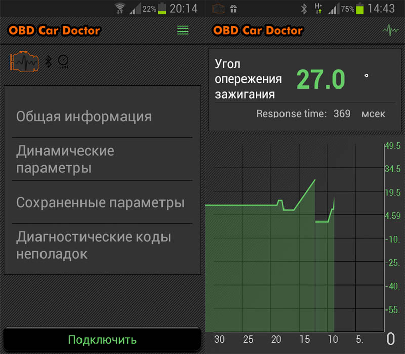 Bluetooth car scanner for Android